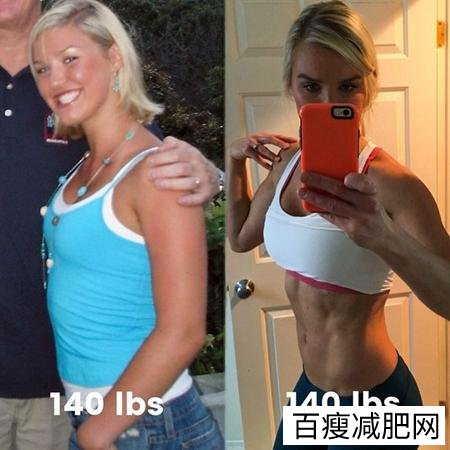 一份男女标准体重对比表,看看你真的肥胖吗?
